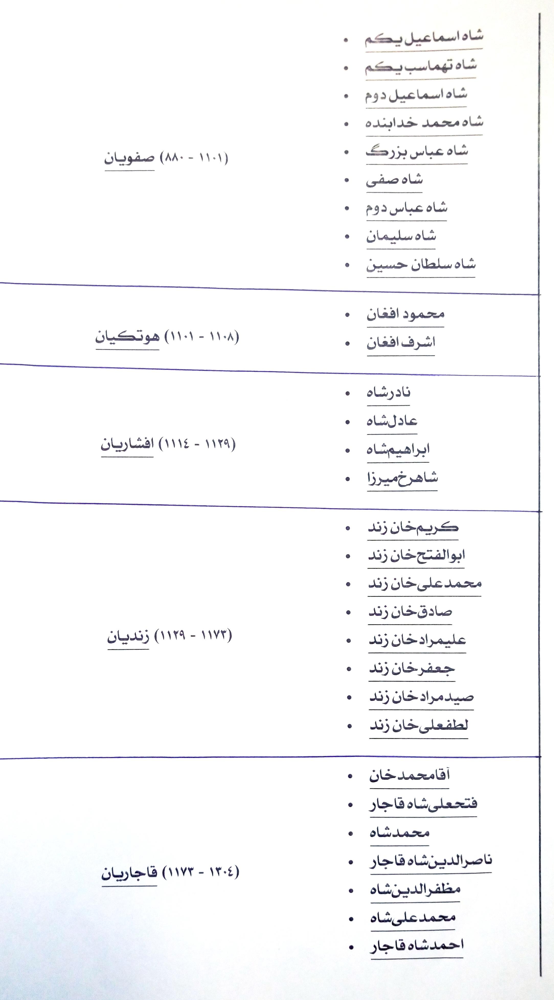 اسامی پاداشاهان معاصر ایران