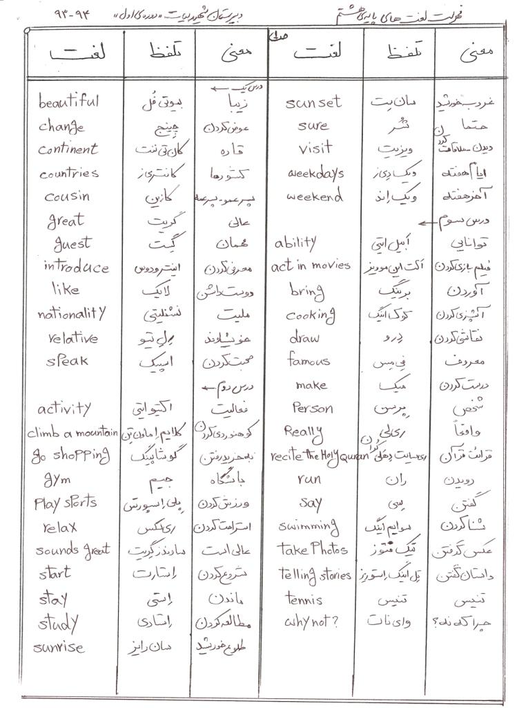 فهرست لغات درس زبان انگلیسی کلاس هشتم